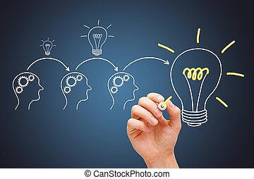 développement, synergie, grand, collaboration, idée