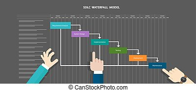 développement, vie, système, eau, méthodologie, sdlc, automne, cycle, logiciel