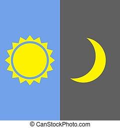 día y noche