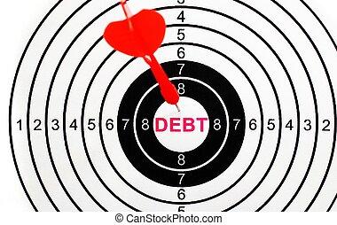 dívida, alvo