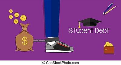 dívida, educação, estudante