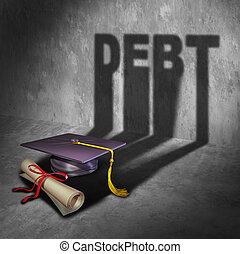 dívida, faculdade