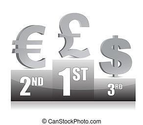 dólar, euro, e, sinais yen, pódio