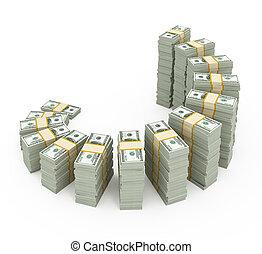 dólar, pilhas