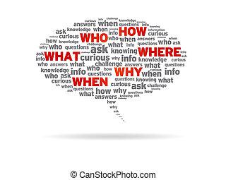dónde, cuándo, -, quién, por qué, discurso, qué, burbuja, cómo