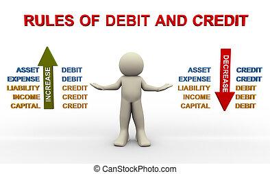 döntések, hitel, tartozás
