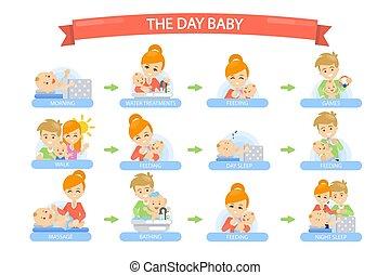 děťátko, deník, routine.
