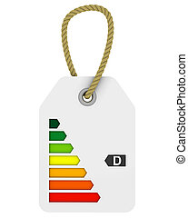 D class energy performance tag