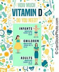d, posters-08, vitamine