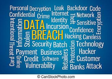 dados, rompimento