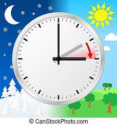 daglicht, besparing, veranderen, tijd