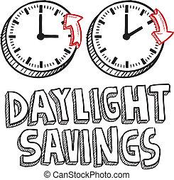 dagsljus, besparingar, skiss, tid