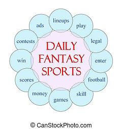Daily Fantasy Sports Circular Word Concept