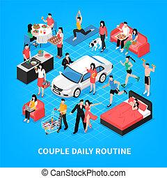 Daily Life Couple Isometric Illustration