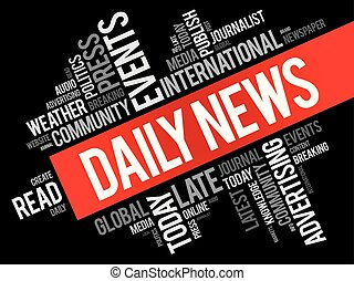 Daily News word cloud collage