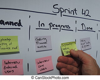 Daily scrum updating the sprint plan - Moving a task on the...