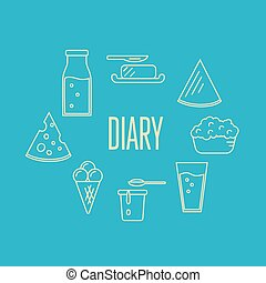 Dairy banner with milk products composition