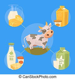 Dairy products banner with cow on green field