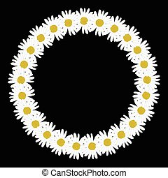 Daisy chain in the shape of circle