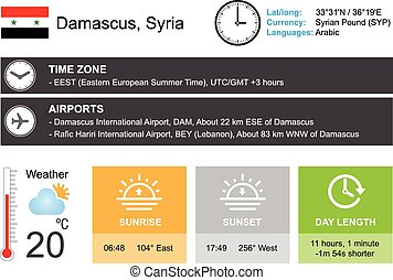 damasco, syria., infographic, disegno