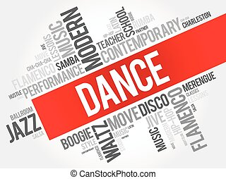 Dance word cloud collage
