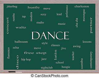 Dance Word Cloud Concept on a Blackboard