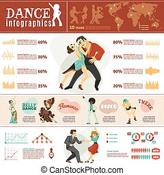 dance-worldwide-infographics-layout-bann