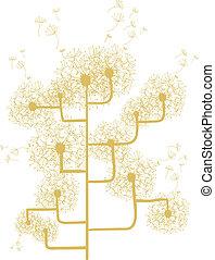 Dandelion concept tree
