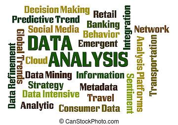 dane, analiza