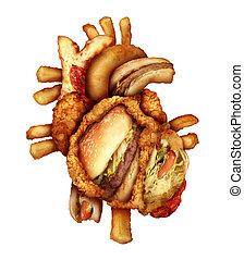 Dangerous Heart Diet - Dangerous heart diet and unhealthy ...