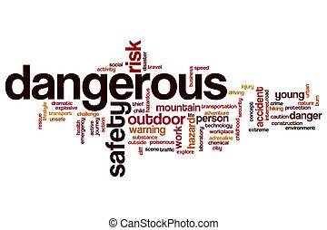 Dangerous word cloud concept