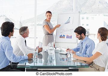 dar, mulher, apresentação, negócio