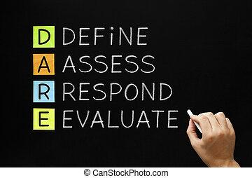 DARE - Define Assess Respond Evaluate