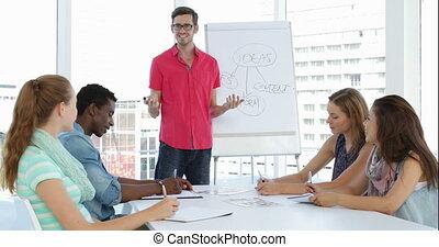 dare, presentazione, idee, uomo
