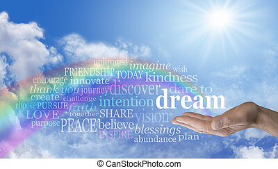Male hand outstretched palm facing up with a rainbow emerging from his hand and the word 'Dream' floating above surrounded by a word cloud of appropriate words on a blue sky and arcing rainbow background
