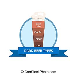Dark Beer Types Logo Barrel Wine, Pale Ale, Porter