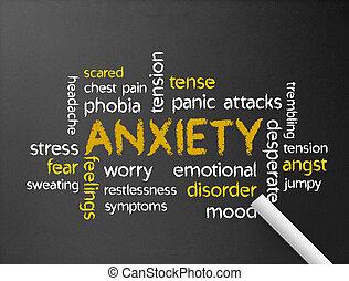 Dark chalkboard with a Anxiety word illustration.