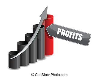 Dark chart profits business graph