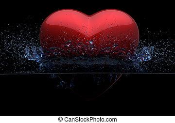 Dark waters of Love
