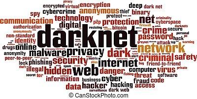 Darknet word cloud