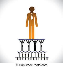 darstellen, structure-, begriff, hierarchie, auch, dieser, graphic., geschäftsführung, arbeiter, abbildung, usw, vektor, niveaus, buechse, geschäftsführung, korporativ, firma, organisation