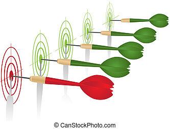 target - Dart on red target
