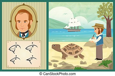 Darwin Adventure - Charles Darwin at the Galapagos Islands...