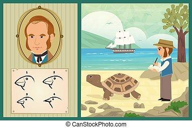 Darwin Adventure - Charles Darwin at the Galapagos Islands...