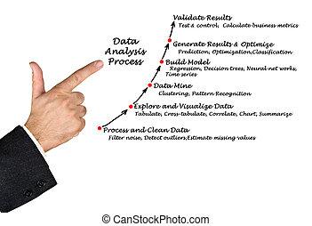 data, analyse, proces