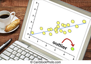 outlier or outsider concept on a laptop with a cup of coffee