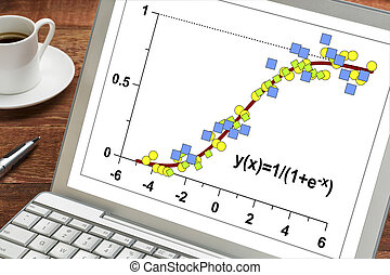 data and limited growth model - limited growth model on a...