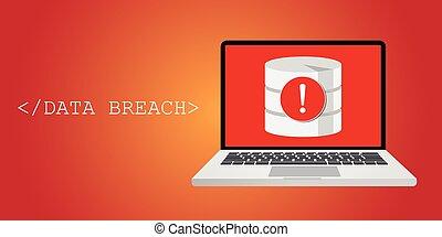 data breach security warning