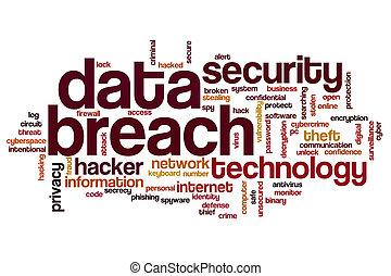 Data breach word cloud concept