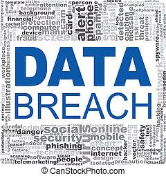 Data breach word cloud. Creative illustration of idea word...